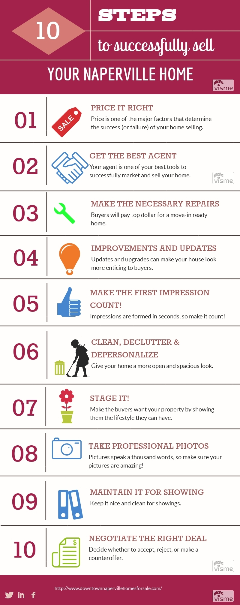 Infographic of how to successfully sell Naperville home.